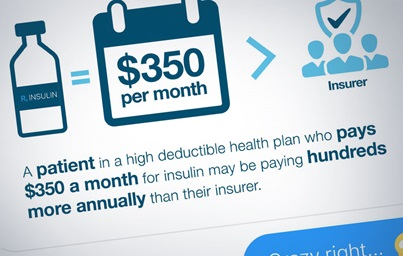 Paying more than your insurer