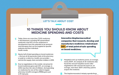 10 Things you should know about medicine spending and costs. Innovative biopharmaceutical companies that research, develop, and manufacture medicines retained just 54% of total point-of-sale spending on brand medicines. Brand medicine prices increased 0.3% in 2018, after factoring in discounts and rebates.